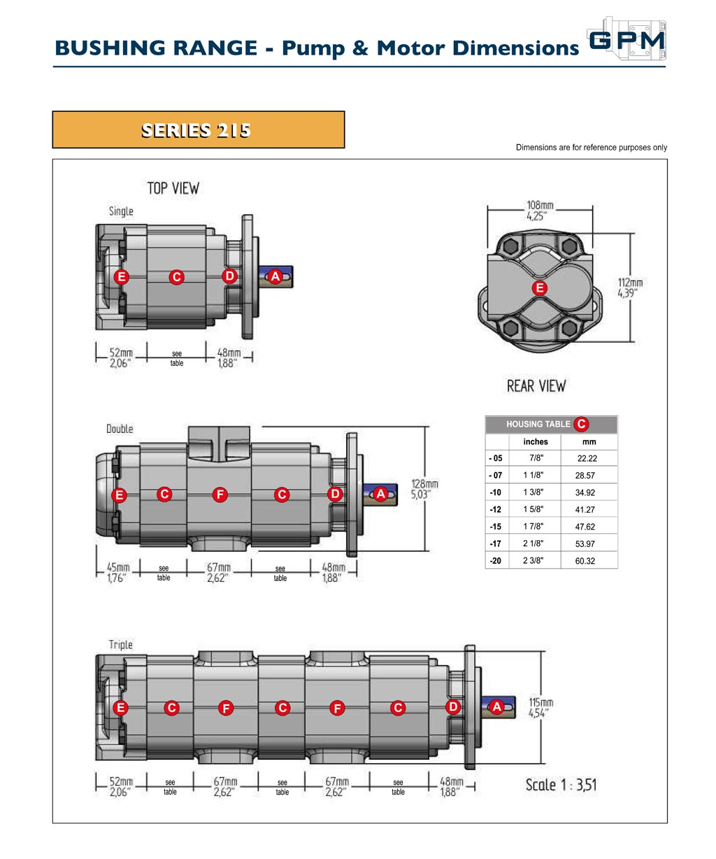 GPM Bushing Pump & Motor Dimensions-1