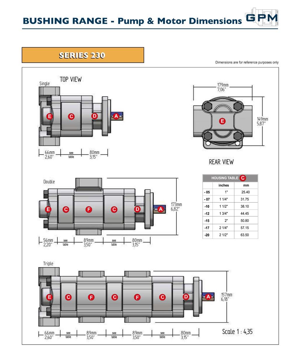 GPM Bushing Pump & Motor Dimensions-2