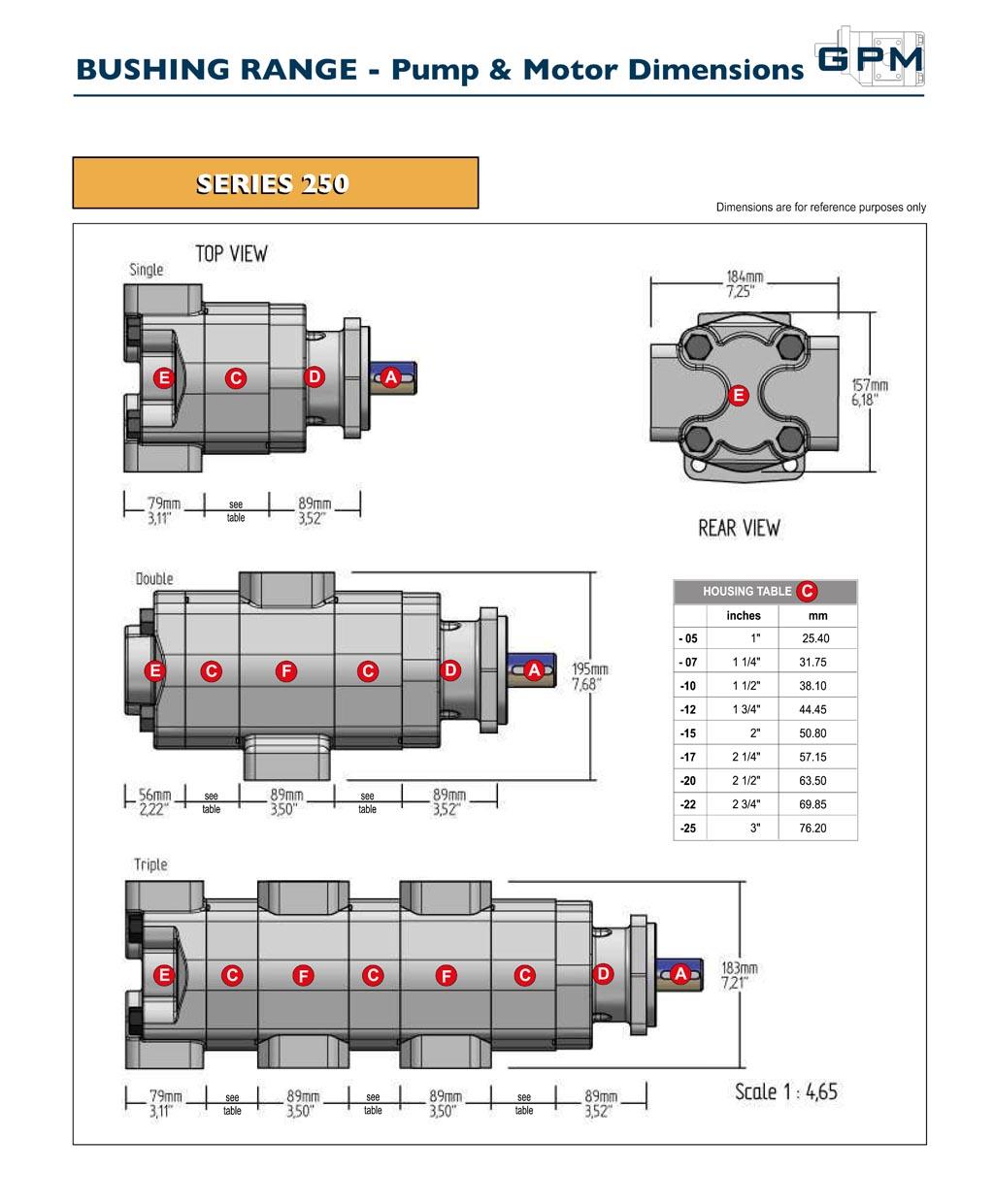 GPM Bushing Pump & Motor Dimensions-3